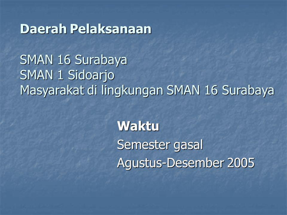 Daerah Pelaksanaan SMAN 16 Surabaya SMAN 1 Sidoarjo Masyarakat di lingkungan SMAN 16 Surabaya Waktu Semester gasal Agustus-Desember 2005
