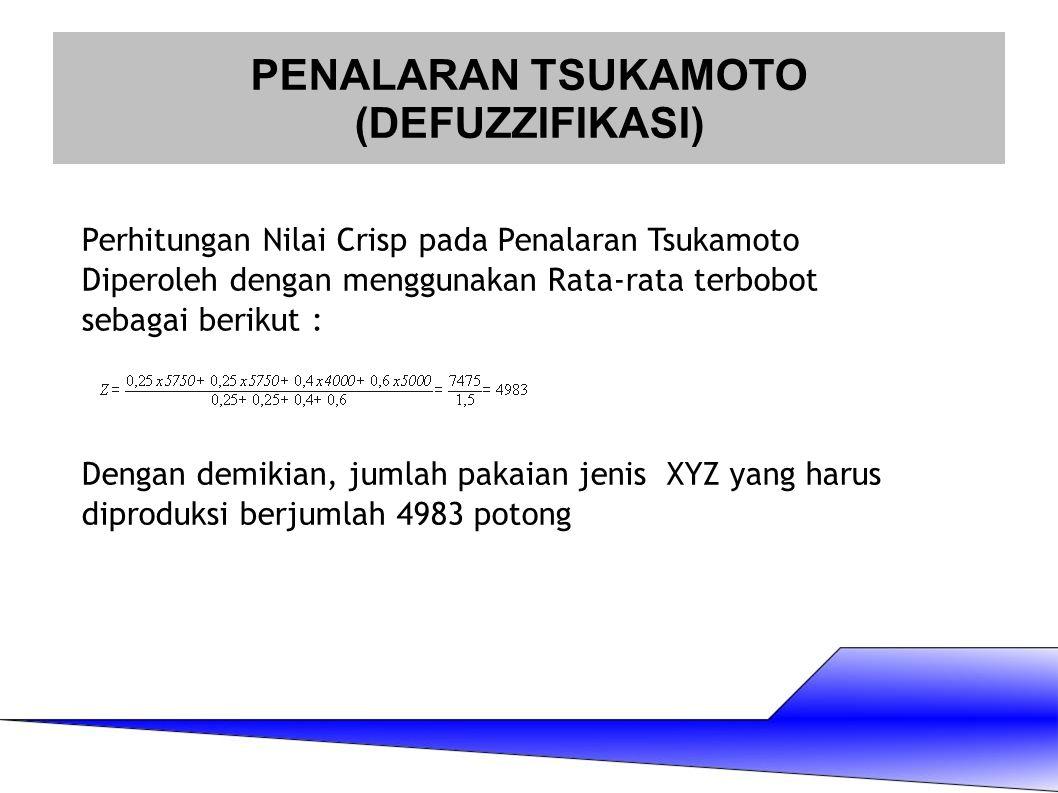 PENALARAN TSUKAMOTO (DEFUZZIFIKASI) Perhitungan Nilai Crisp pada Penalaran Tsukamoto Diperoleh dengan menggunakan Rata-rata terbobot sebagai berikut :