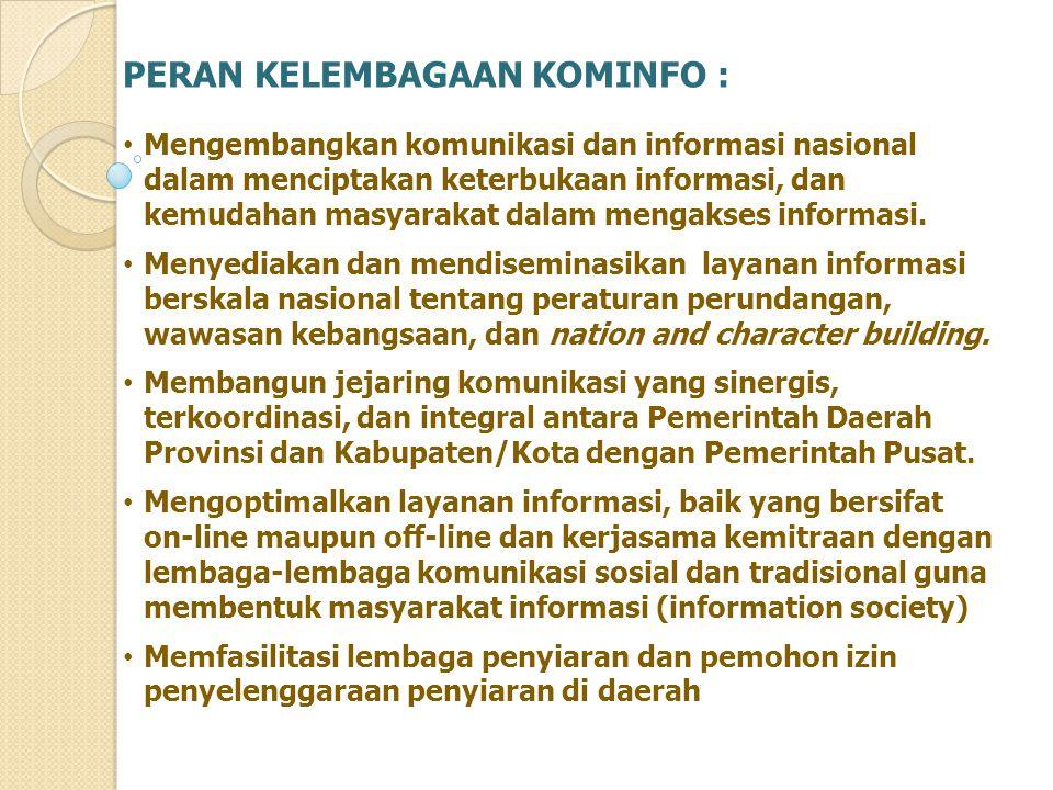 PERAN KELEMBAGAAN KOMINFO : Mengembangkan komunikasi dan informasi nasional dalam menciptakan keterbukaan informasi, dan kemudahan masyarakat dalam me