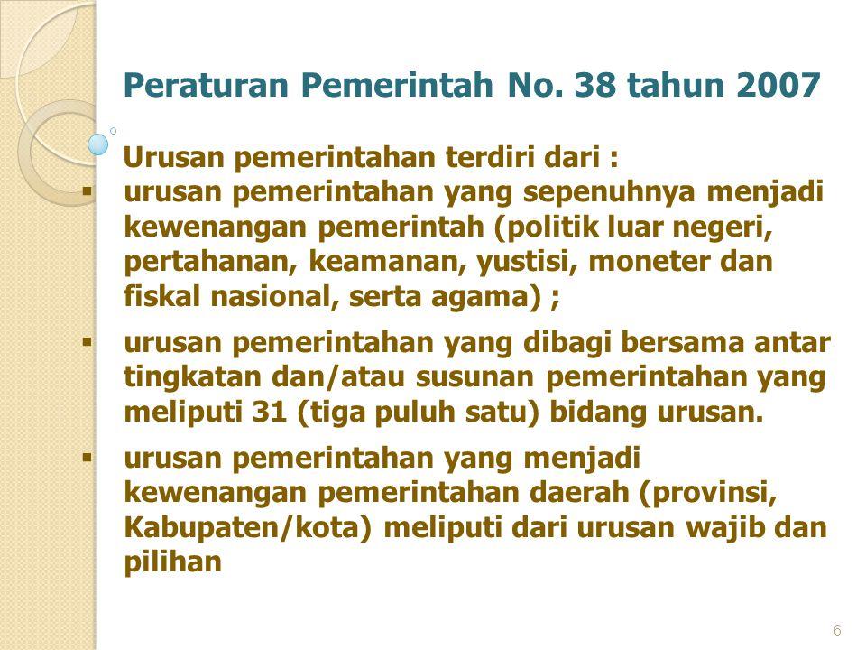 6 Peraturan Pemerintah No. 38 tahun 2007 Urusan pemerintahan terdiri dari :  urusan pemerintahan yang sepenuhnya menjadi kewenangan pemerintah (polit