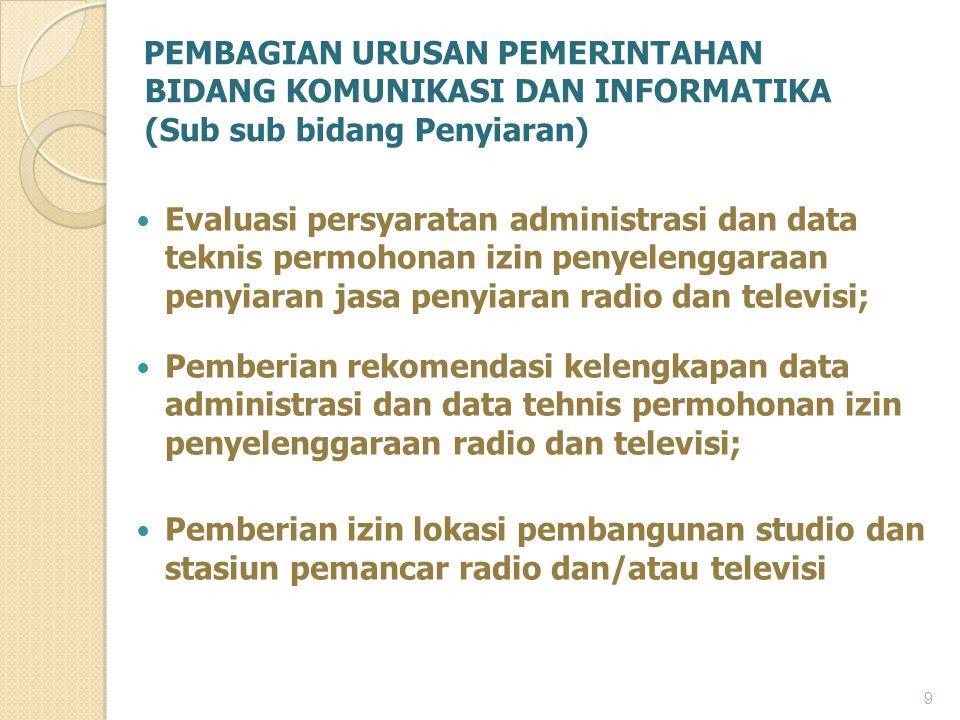 Evaluasi persyaratan administrasi dan data teknis permohonan izin penyelenggaraan penyiaran jasa penyiaran radio dan televisi; Pemberian rekomendasi k