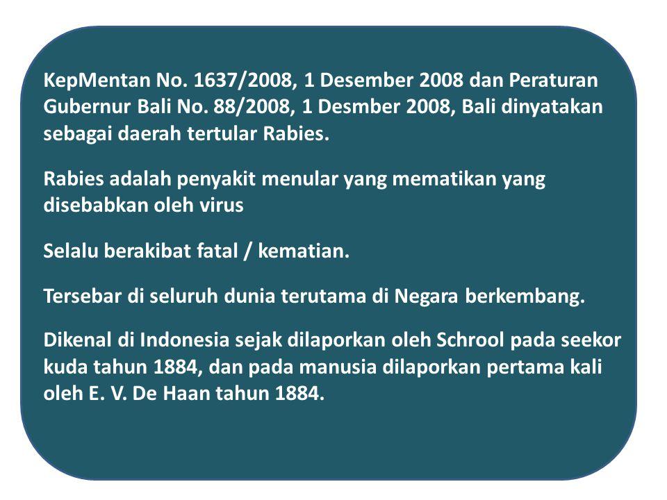 Rabies / penyakit anjing gila adalah merupakan penyakit Zoonosa, penting untuk diketahui di Indonesia, karena : – luasnya daerah penyebaran rabies, – banyaknya kasus gigitan hewan tersangka atau menderita rabies, – selalu diakhiri dengan kematian.