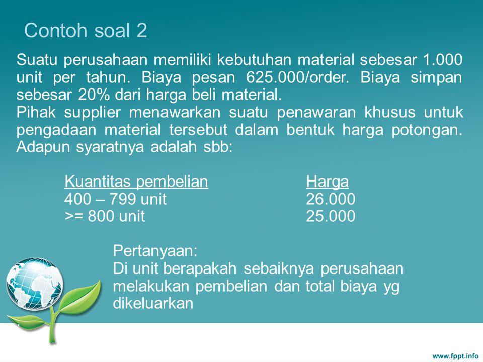 Suatu perusahaan memiliki kebutuhan material sebesar 1.000 unit per tahun. Biaya pesan 625.000/order. Biaya simpan sebesar 20% dari harga beli materia