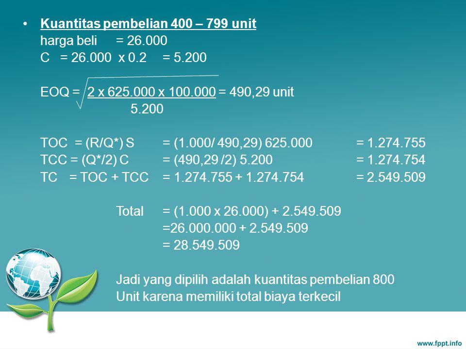 Kuantitas pembelian 400 – 799 unit harga beli = 26.000 C = 26.000 x 0.2 = 5.200 EOQ = 2 x 625.000 x 100.000 = 490,29 unit 5.200 TOC = (R/Q*) S= (1.000