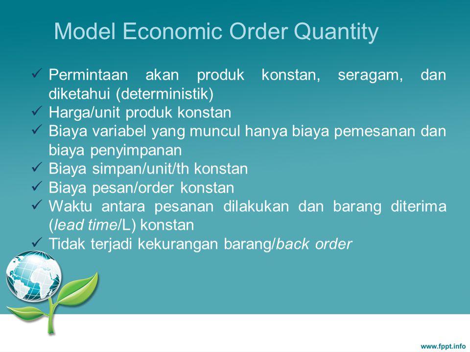 R:Jumlah permintaan S:Biaya setiap kali pesan C:Biaya simpan tahunan/unit Q*:Kuantitas pemesanan optimum (EOQ) TOC:Total biaya pesan tahunan TCC:Total biaya simpan tahunan TC:Total biaya persediaan minimum (minimum total inventory cost) F*:Frekuensi pemesanan optimum tahunan T*:Siklus optimum L:Waktu tunggu pemesanan barang ( lead time ) ROP:Kuantitas barang minimum Model Matematika EOQ