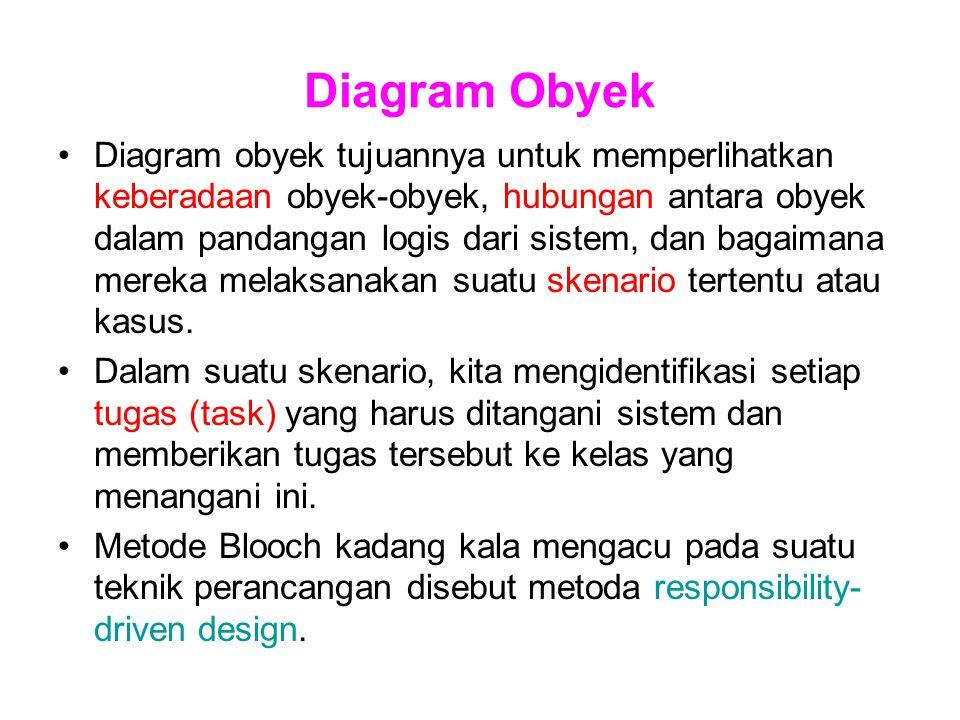 Diagram Obyek Diagram obyek tujuannya untuk memperlihatkan keberadaan obyek-obyek, hubungan antara obyek dalam pandangan logis dari sistem, dan bagaim