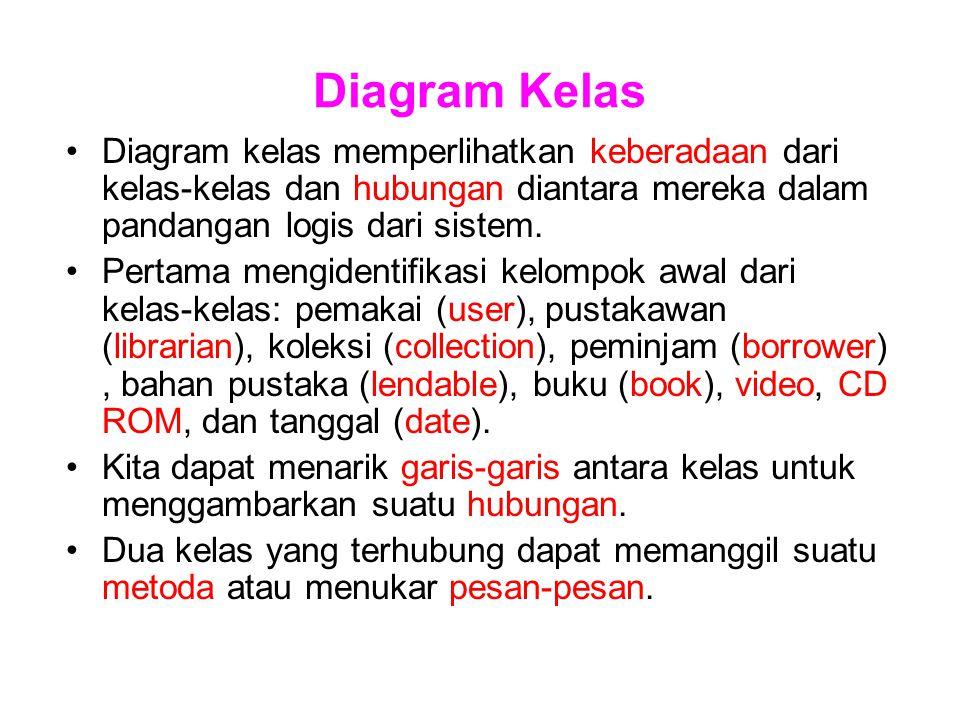 Diagram Kelas Diagram kelas memperlihatkan keberadaan dari kelas-kelas dan hubungan diantara mereka dalam pandangan logis dari sistem. Pertama mengide