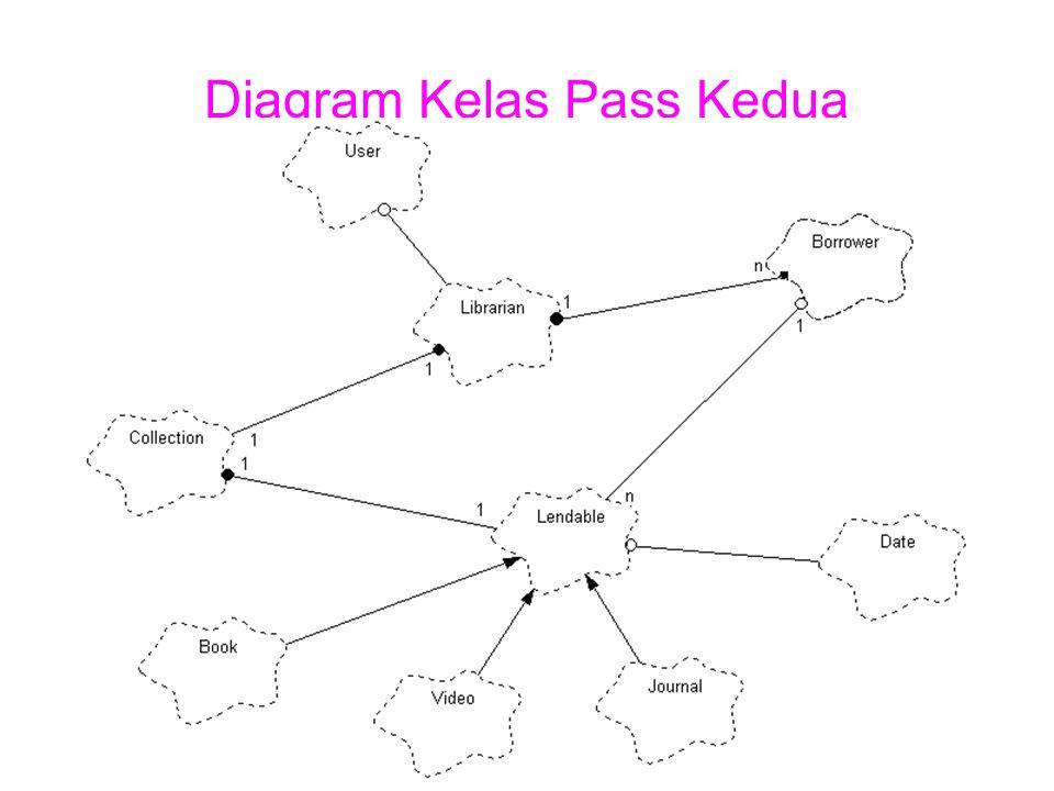 Diagram Obyek Diagram obyek tujuannya untuk memperlihatkan keberadaan obyek-obyek, hubungan antara obyek dalam pandangan logis dari sistem, dan bagaimana mereka melaksanakan suatu skenario tertentu atau kasus.