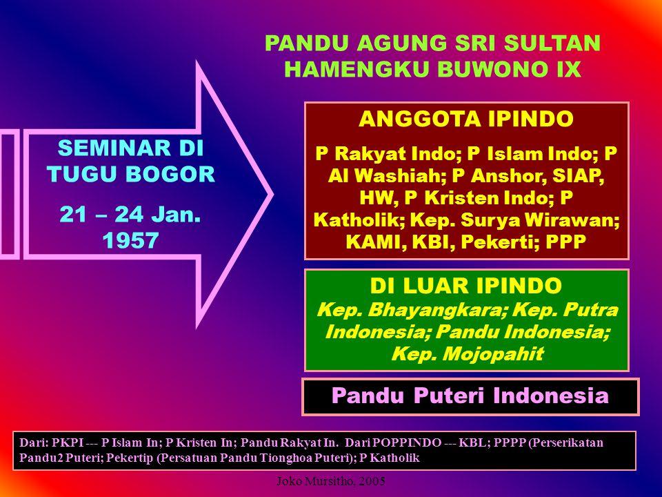 FEB. 1958 LADY B.P KE INDONESIA Disambut: POPPINDO & PKPI Catatan: Ada 3 Pandu Pi yg blm masuk Fed 1.Kepanduan Rakyat Indonesia 2.Kepanduan Anak Marha