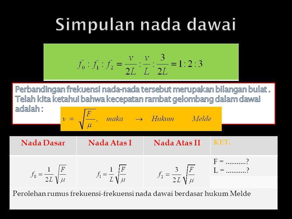 2. Nada Dasar atau harmonik.Jika sebuah dawai digetarkan dan membentuk pola gelombang seperti pada gambar (a) dawai menghasilakan nada dasar  f 0 =V/