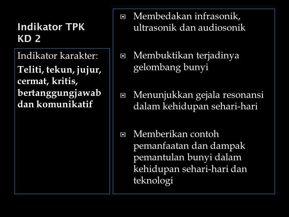 Indikator TPK KD 1 Indikator karakter: Teliti, tekun, jujur, cermat, kritis, bertanggungjawab dan komunikatif  Mengidentifikasi getaran pada kehidupa