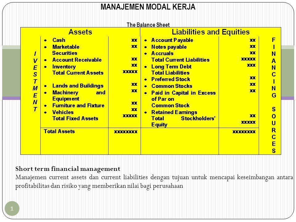 1 MANAJEMEN MODAL KERJA Short term financial management Manajemen current assets dan current liabilities dengan tujuan untuk mencapai keseimbangan ant