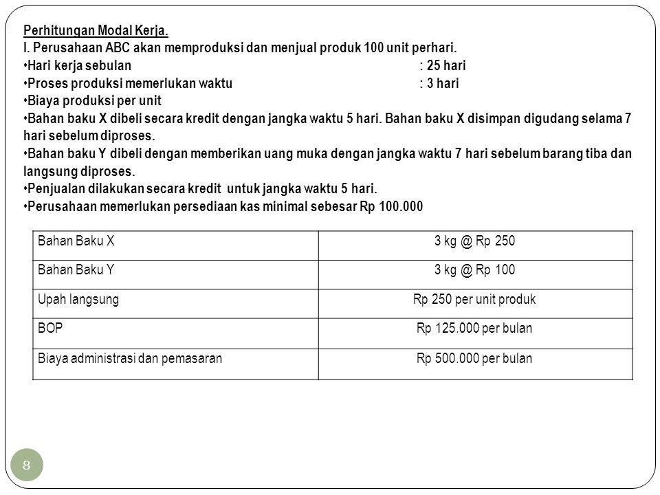 8 Bahan Baku X3 kg @ Rp 250 Bahan Baku Y3 kg @ Rp 100 Upah langsungRp 250 per unit produk BOPRp 125.000 per bulan Biaya administrasi dan pemasaranRp 5
