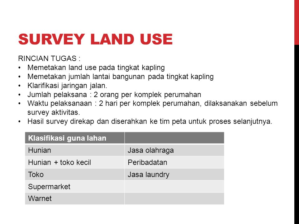 KOORDINASI DAN PELAPORAN PERUMAHAN / PERKAMPUNGAN ASISTEN PENELITI Villa Bukit TidarAisyiyah Griya ShantaRendra Kampung ArabFadli Kampung LowokwaruNadia Peta pemandu survey akan dibagikan pada hari Kamis tanggal 17 April Survey akan dimulai pada hari Senin tanggal 21 April
