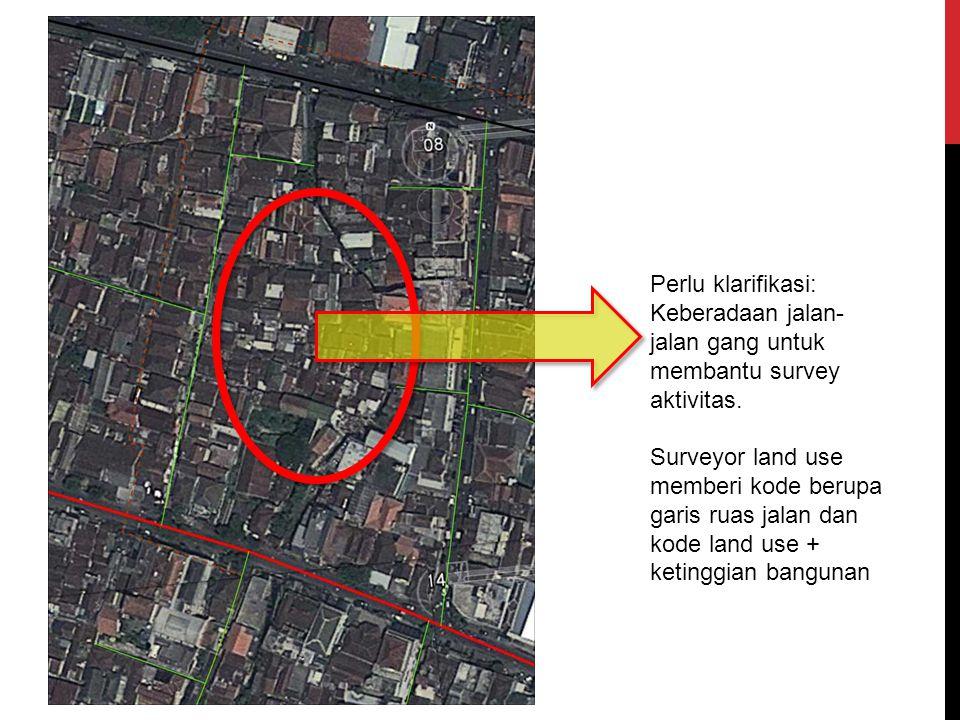 SURVEY AKTIVITAS FOKUS SURVEY : Lokasi : ruang publik.