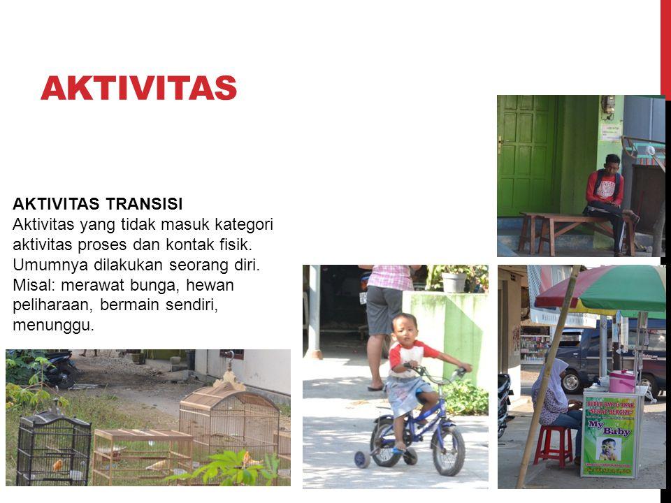 AKTIVITAS AKTIVITAS TRANSISI Aktivitas yang tidak masuk kategori aktivitas proses dan kontak fisik.
