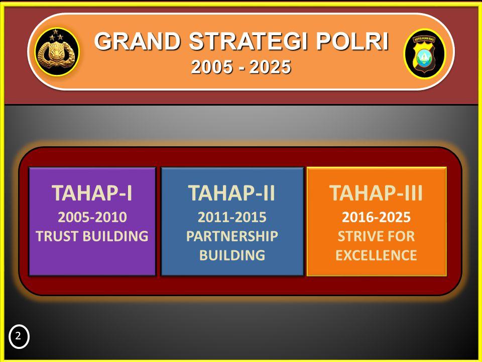 TAHAP-I 2005-2010 TRUST BUILDING TAHAP-I 2005-2010 TRUST BUILDING TAHAP-II 2011-2015 PARTNERSHIP BUILDING TAHAP-II 2011-2015 PARTNERSHIP BUILDING TAHA
