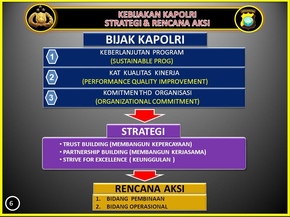RENCANA AKSI 1.BIDANG PEMBINAAN 2.BIDANG OPERASIONAL 1.BIDANG PEMBINAAN 2.BIDANG OPERASIONAL KEBERLANJUTAN PROGRAM (SUSTAINABLE PROG) KAT KUALITAS KIN