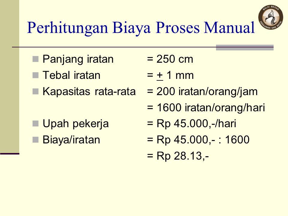 Perhitungan Biaya Proses Manual Panjang iratan= 250 cm Tebal iratan= + 1 mm Kapasitas rata-rata= 200 iratan/orang/jam = 1600 iratan/orang/hari Upah pe