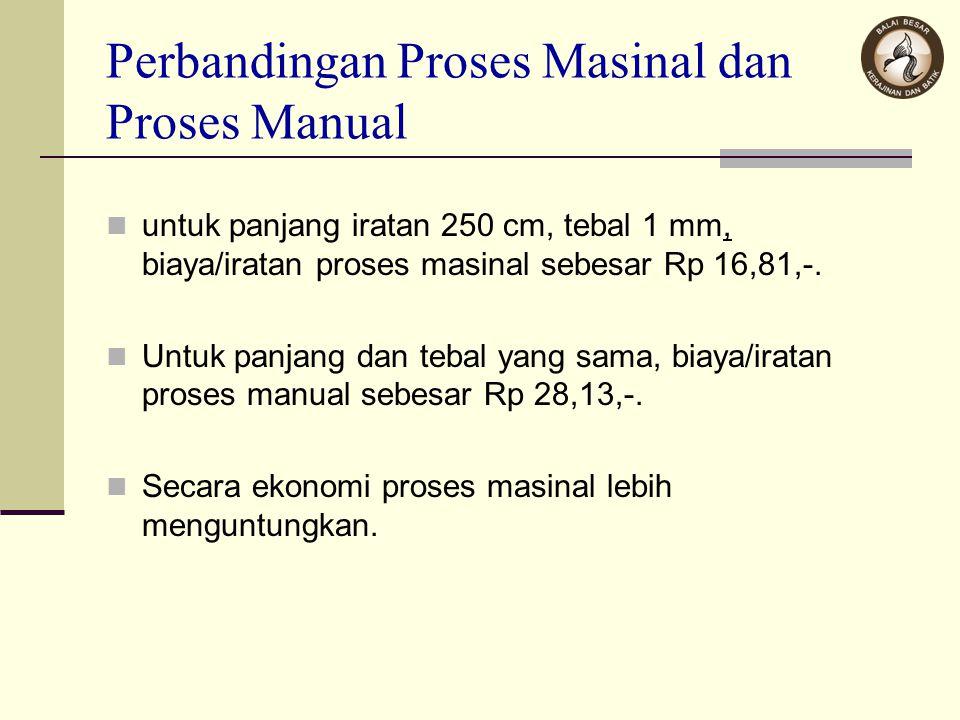 Perbandingan Proses Masinal dan Proses Manual untuk panjang iratan 250 cm, tebal 1 mm, biaya/iratan proses masinal sebesar Rp 16,81,-. Untuk panjang d