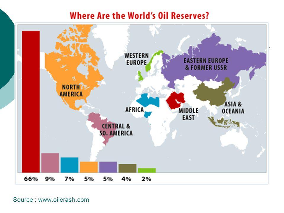 Negara Penghasil SDA Minyak  Sebagian besar negara penghasil minyak mentah adalah negara anggota Organization of the Petroleum Exporting Countries (OPEC) yang memproduksi 40% minyak dunia, menyediakan 80% cadangan sumber daya kelompok, dan 85% di antaranya adalah negara-negara Timur Tengah