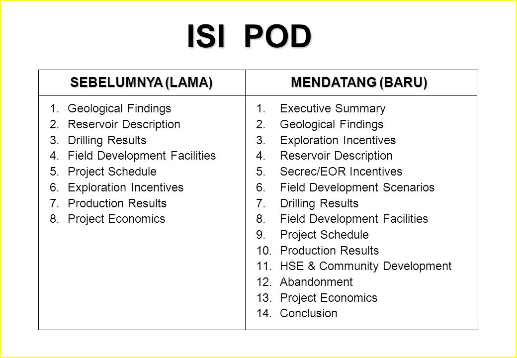 ISI POD 1.Geological Findings 2.Reservoir Description 3.Drilling Results 4.Field Development Facilities 5.Project Schedule 6.Exploration Incentives 7.Production Results 8.Project Economics 1.Executive Summary 2.Geological Findings 3.Exploration Incentives 4.Reservoir Description 5.Secrec/EOR Incentives 6.Field Development Scenarios 7.Drilling Results 8.Field Development Facilities 9.Project Schedule 10.Production Results 11.HSE & Community Development 12.Abandonment 13.Project Economics 14.Conclusion SEBELUMNYA (LAMA) MENDATANG (BARU)