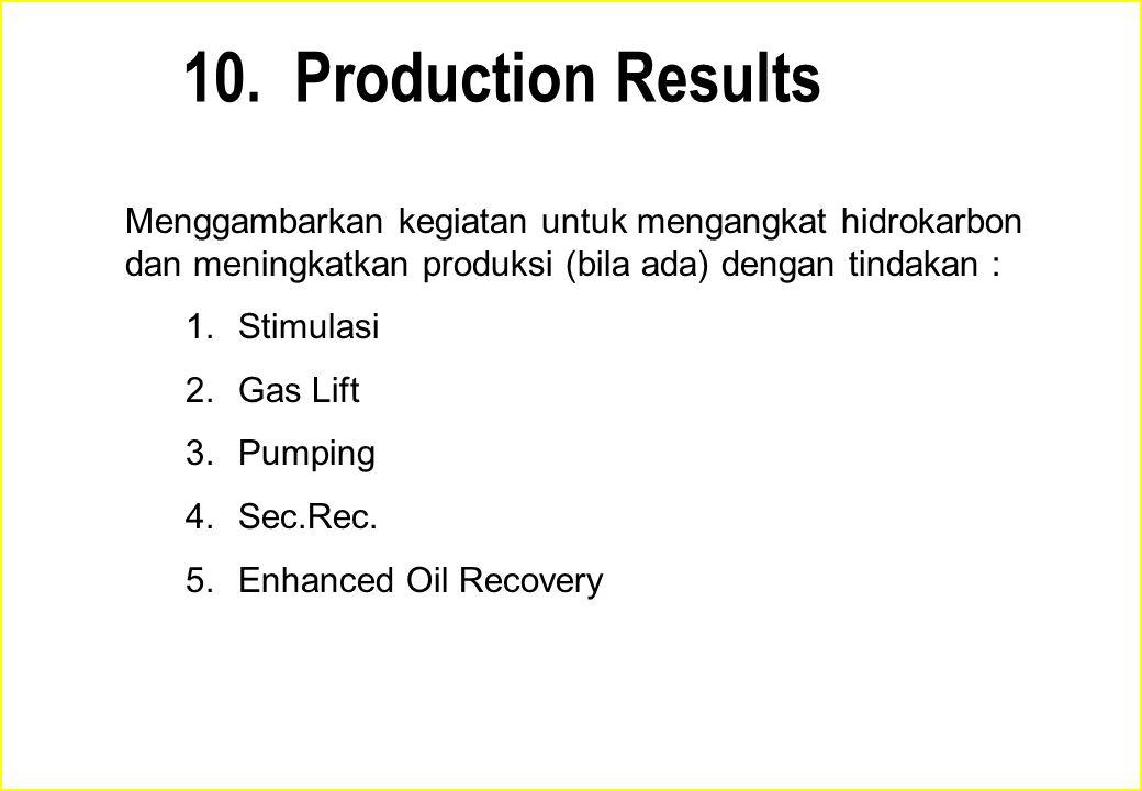 10. Production Results Menggambarkan kegiatan untuk mengangkat hidrokarbon dan meningkatkan produksi (bila ada) dengan tindakan : 1.Stimulasi 2.Gas Li