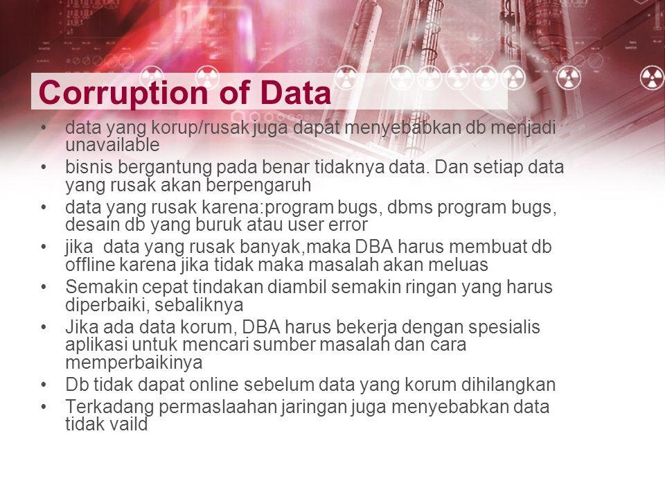 Corruption of Data data yang korup/rusak juga dapat menyebabkan db menjadi unavailable bisnis bergantung pada benar tidaknya data. Dan setiap data yan