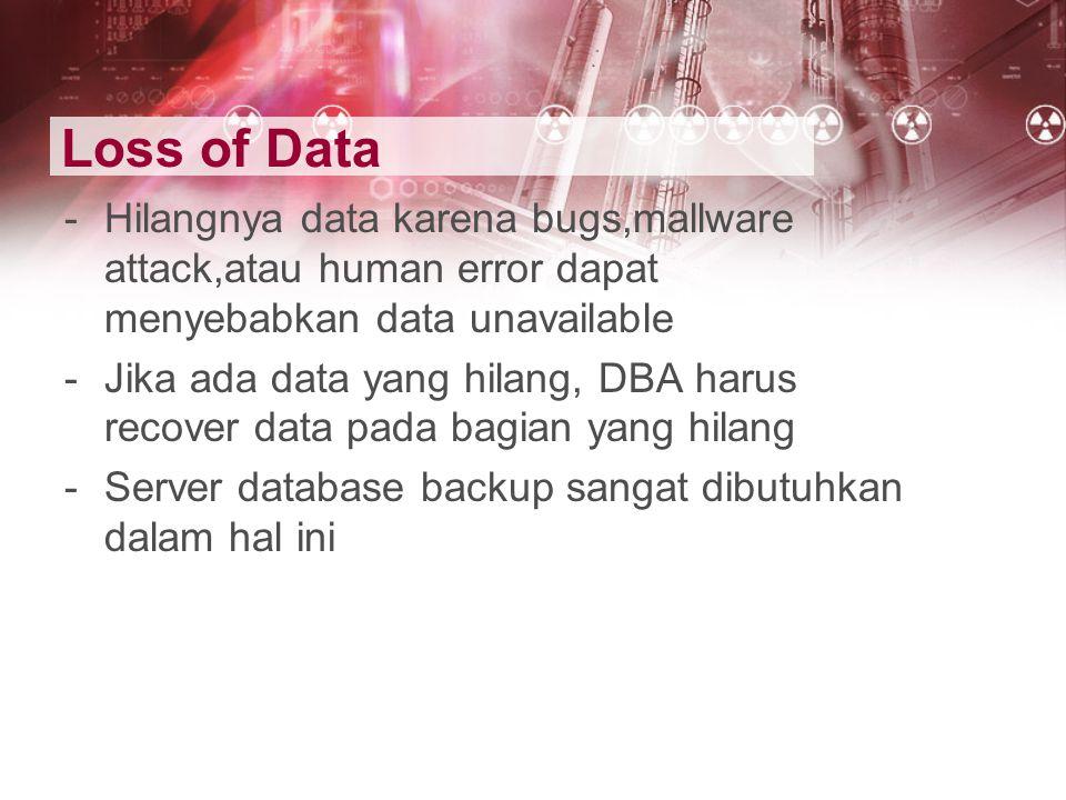 Loss of Data -Hilangnya data karena bugs,mallware attack,atau human error dapat menyebabkan data unavailable -Jika ada data yang hilang, DBA harus rec