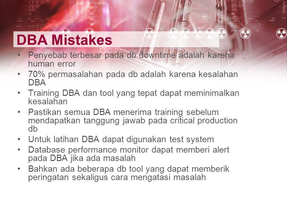 DBA Mistakes Penyebab terbesar pada db downtime adalah karena human error 70% permasalahan pada db adalah karena kesalahan DBA Training DBA dan tool y