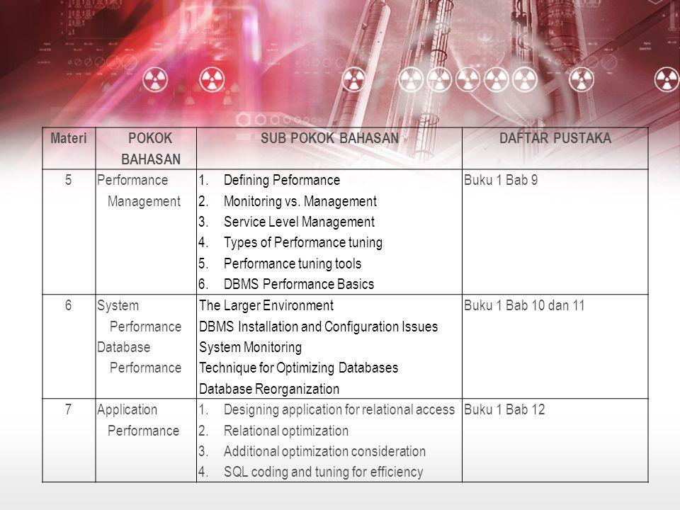 Materi POKOK BAHASAN SUB POKOK BAHASANDAFTAR PUSTAKA 5 Performance Management 1.Defining Peformance 2.Monitoring vs. Management 3.Service Level Manage