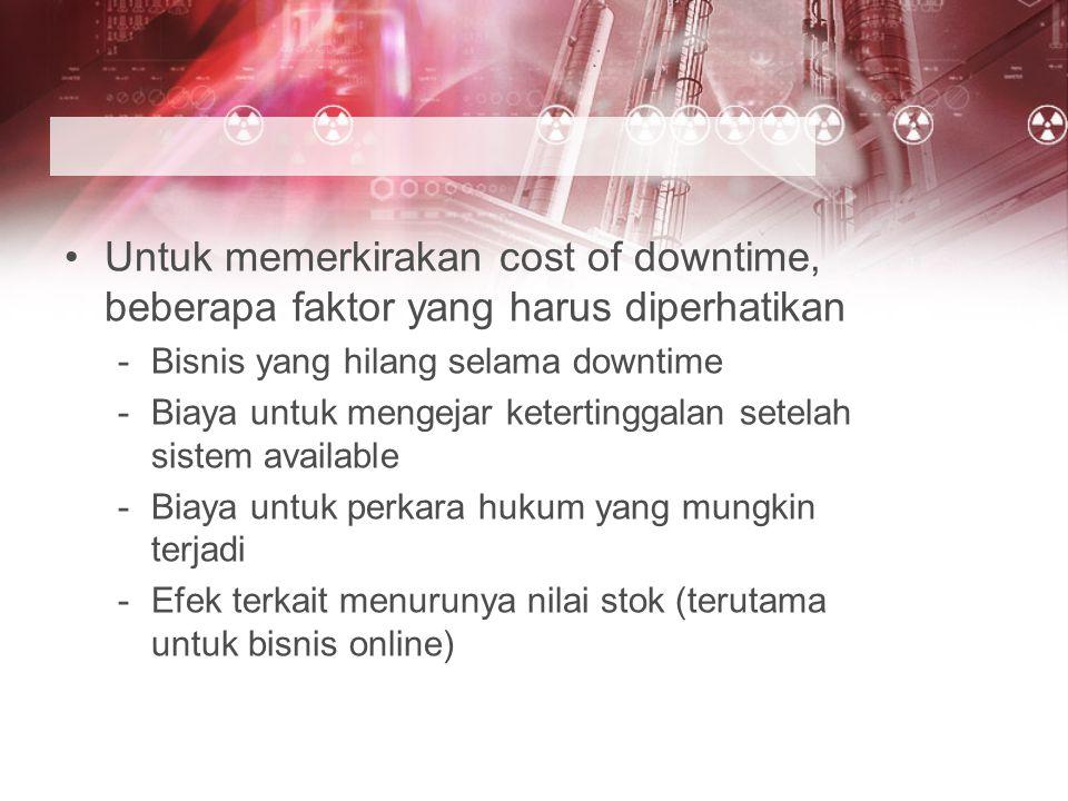 Untuk memerkirakan cost of downtime, beberapa faktor yang harus diperhatikan -Bisnis yang hilang selama downtime -Biaya untuk mengejar ketertinggalan