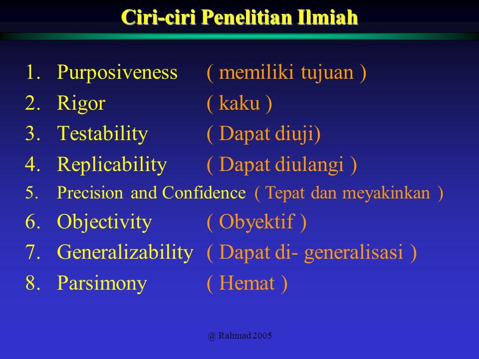 @ Rahmad 2005 1.Purposiveness 2.Rigor 3.Testability 4.Replicability 5.Precision and Confidence 6.Objectivity 7.Generalizability 8.Parsimony Ciri-ciri