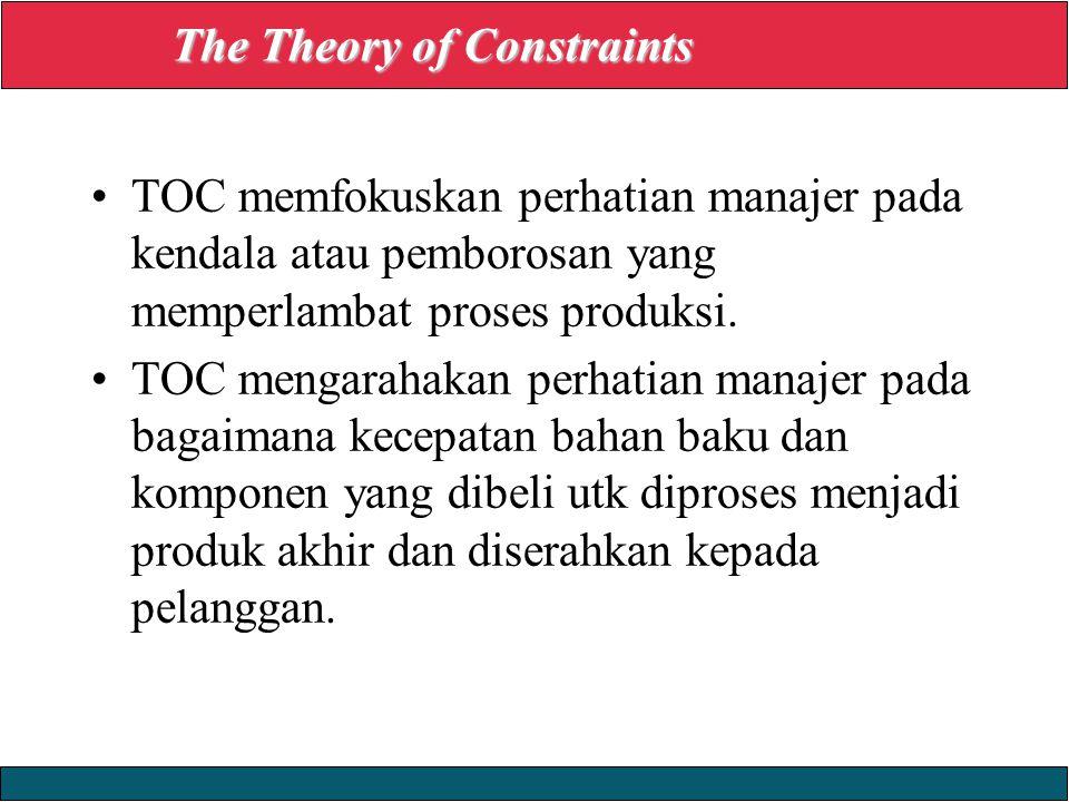 23/12/2008 © Yudhi Herliansyah, 2008 TOC memfokuskan perhatian manajer pada kendala atau pemborosan yang memperlambat proses produksi.