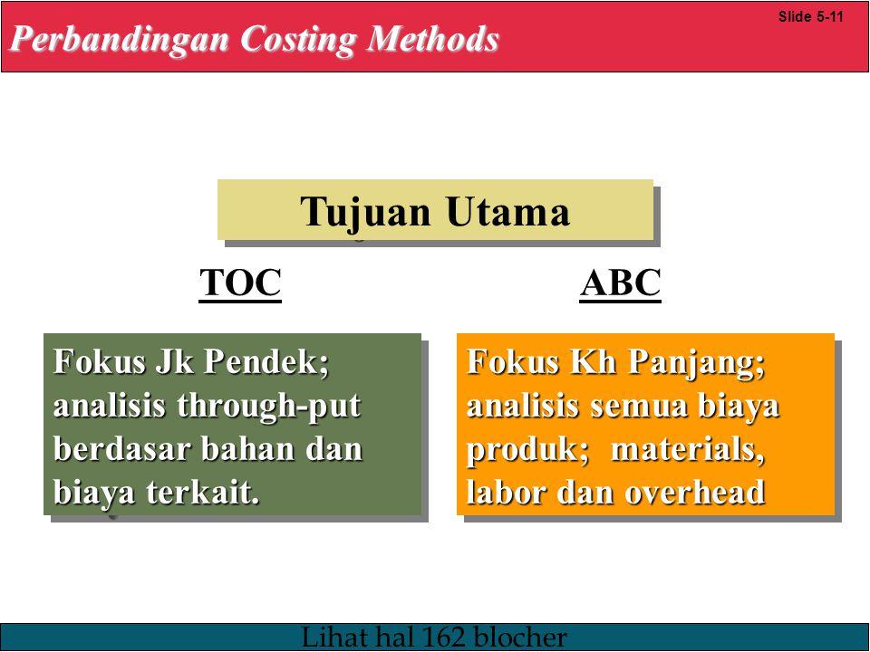 23/12/2008 © Yudhi Herliansyah, 2008 Tujuan Utama TOC ABC Fokus Jk Pendek; analisis through-put berdasar bahan dan biaya terkait.