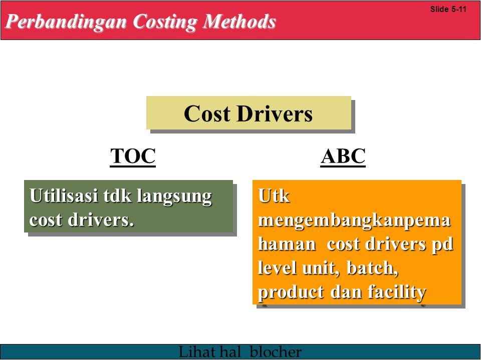 23/12/2008 © Yudhi Herliansyah, 2008 Cost Drivers Utilisasi tdk langsung cost drivers.