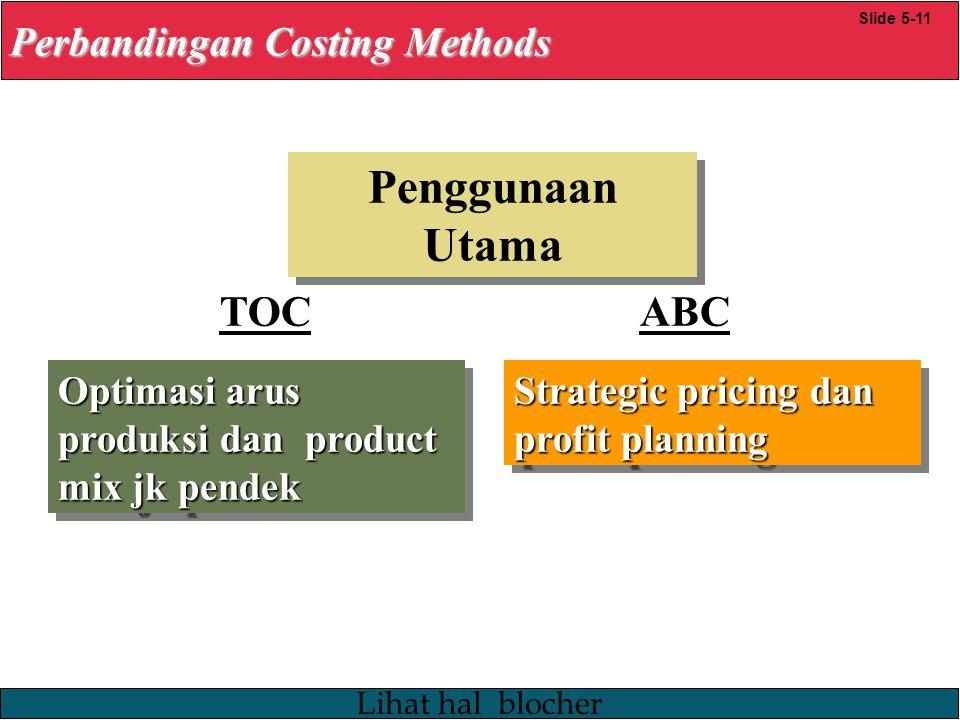 23/12/2008 © Yudhi Herliansyah, 2008 Penggunaan Utama Optimasi arus produksi dan product mix jk pendek Strategic pricing dan profit planning Perbandingan Costing Methods Slide 5-11 TOC ABC Lihat hal blocher