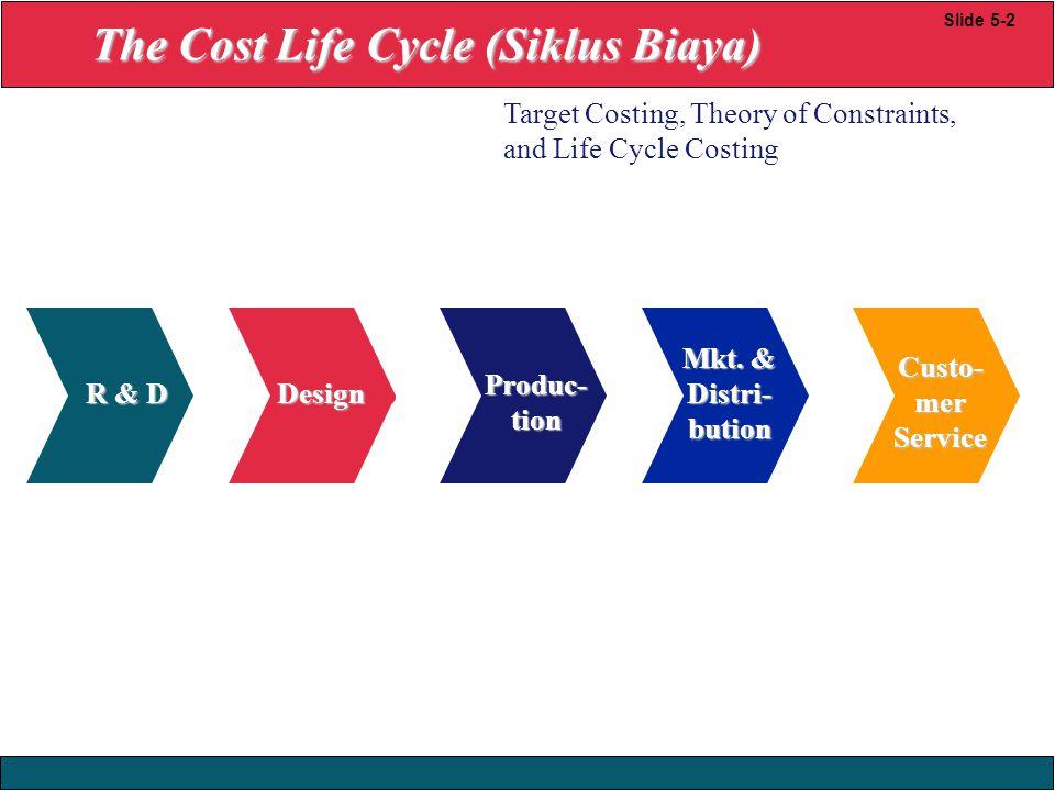 23/12/2008 © Yudhi Herliansyah, 2008 Rekayasa Nilai (value engeneering) digunakan dalam target costing untuk menurunkan biaya produk dengan cara menganalisis trade off antara : 1.