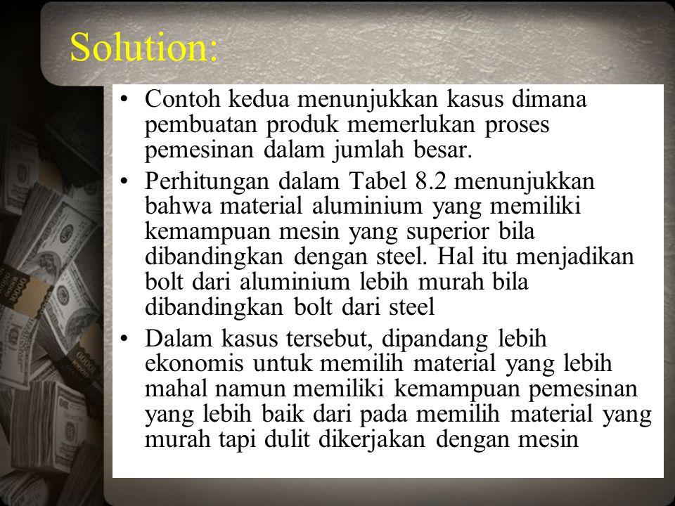 Solution: Contoh kedua menunjukkan kasus dimana pembuatan produk memerlukan proses pemesinan dalam jumlah besar. Perhitungan dalam Tabel 8.2 menunjukk