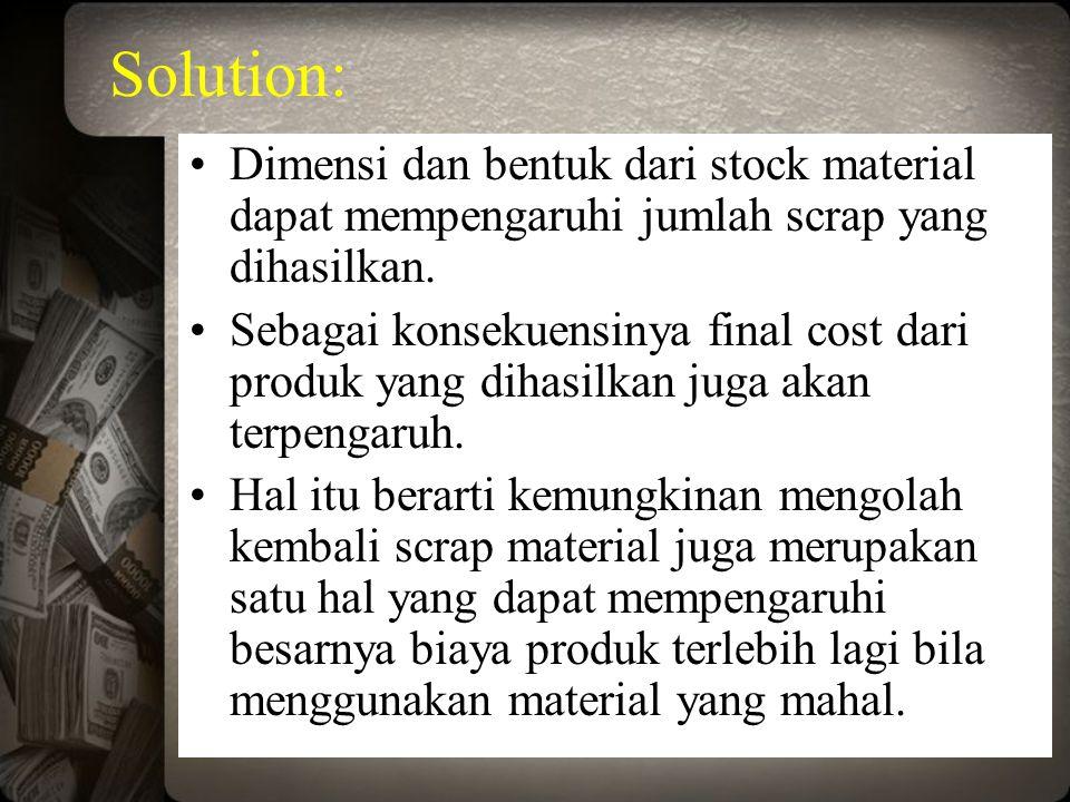 Solution: Dimensi dan bentuk dari stock material dapat mempengaruhi jumlah scrap yang dihasilkan. Sebagai konsekuensinya final cost dari produk yang d