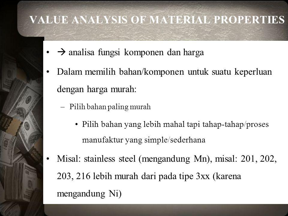 VALUE ANALYSIS OF MATERIAL PROPERTIES  analisa fungsi komponen dan harga Dalam memilih bahan/komponen untuk suatu keperluan dengan harga murah: –Pilih bahan paling murah Pilih bahan yang lebih mahal tapi tahap-tahap/proses manufaktur yang simple/sederhana Misal: stainless steel (mengandung Mn), misal: 201, 202, 203, 216 lebih murah dari pada tipe 3xx (karena mengandung Ni)