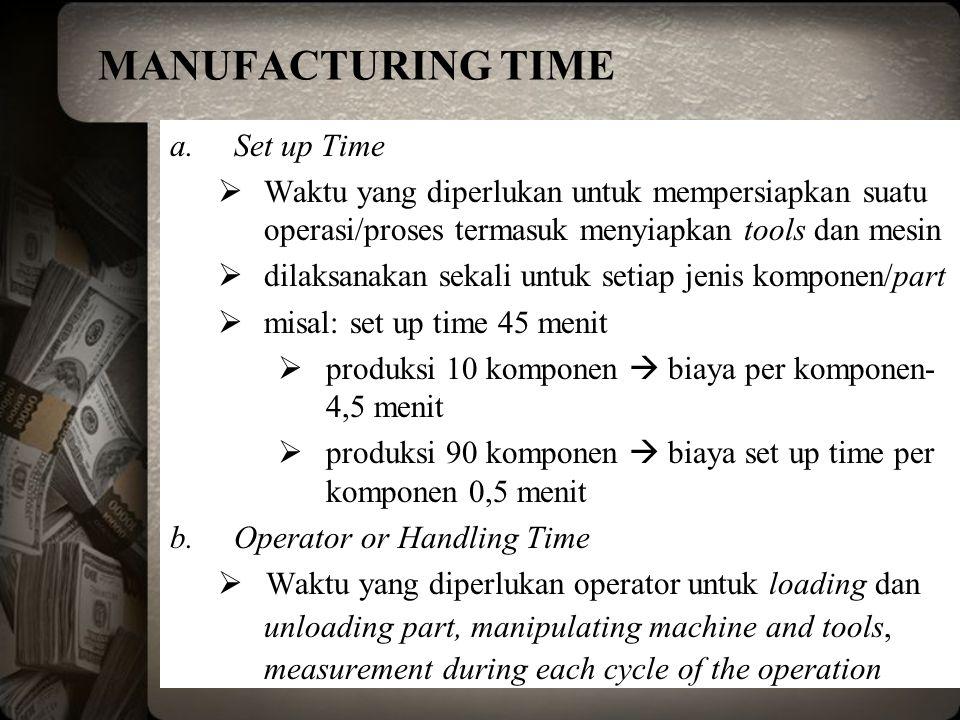 MANUFACTURING TIME a.Set up Time  Waktu yang diperlukan untuk mempersiapkan suatu operasi/proses termasuk menyiapkan tools dan mesin  dilaksanakan s