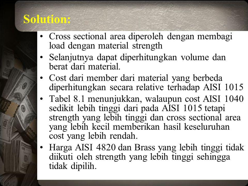 Solution: Cross sectional area diperoleh dengan membagi load dengan material strength Selanjutnya dapat diperhitungkan volume dan berat dari material.