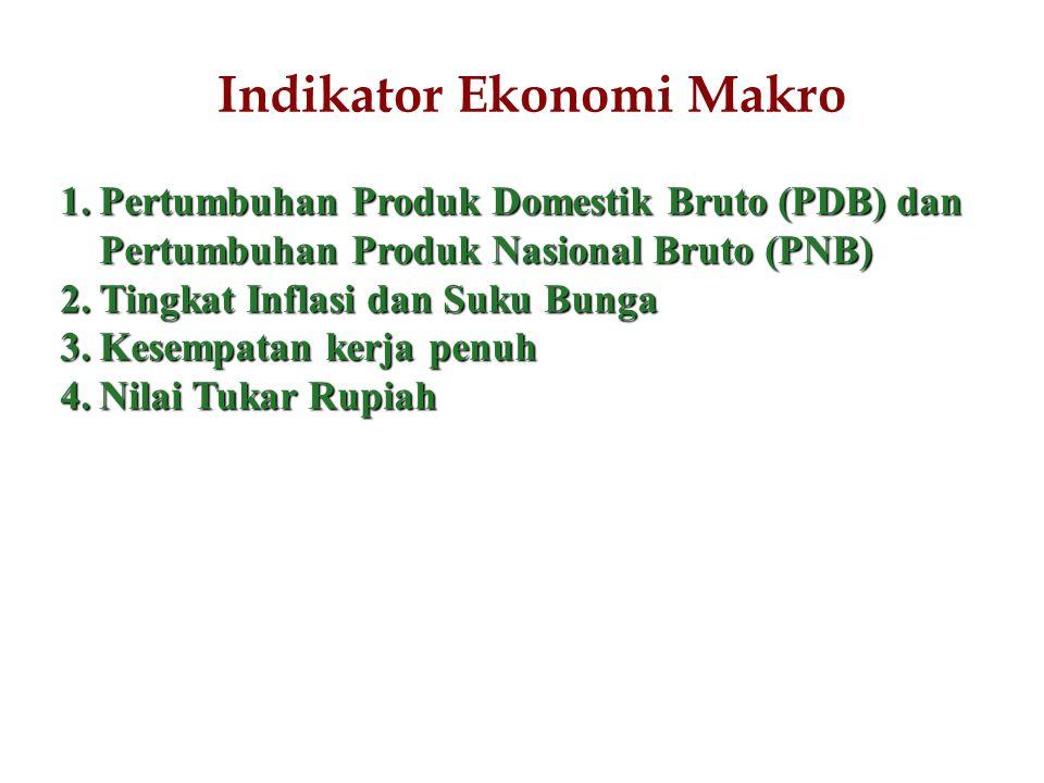 Indikator Ekonomi Makro 1.Pertumbuhan Produk Domestik Bruto (PDB) dan Pertumbuhan Produk Nasional Bruto (PNB) 2.Tingkat Inflasi dan Suku Bunga 3.Kesem