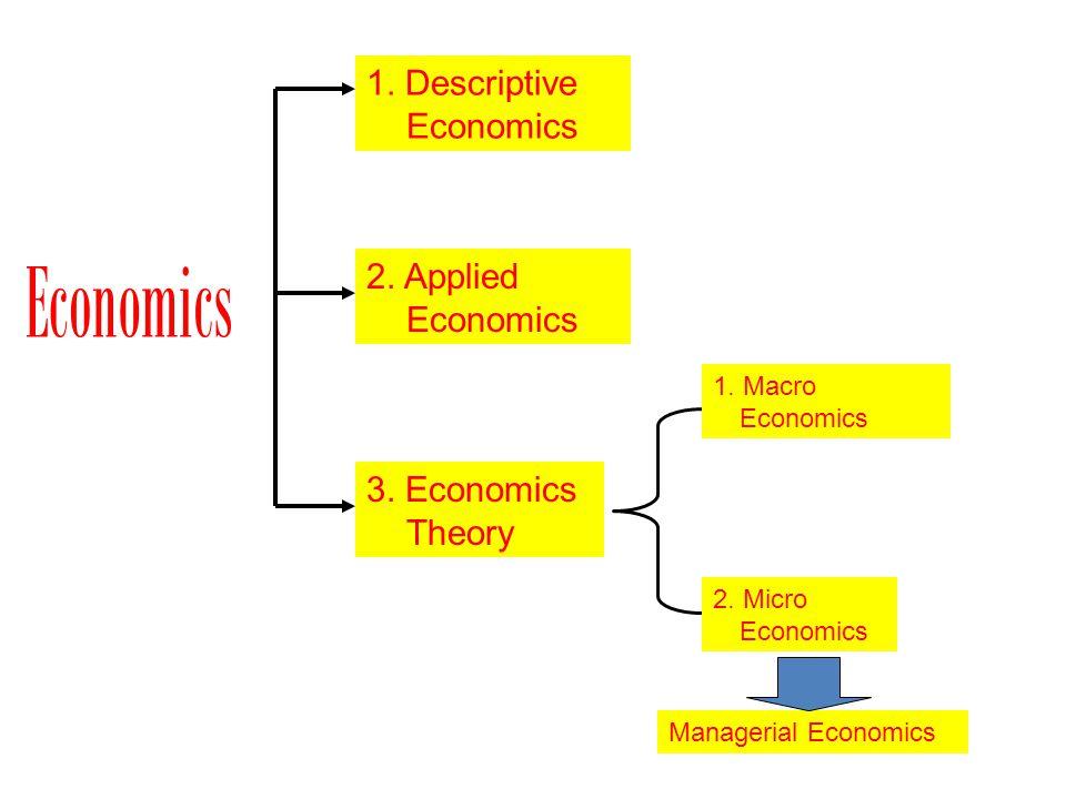 1. Descriptive Economics 2. Applied Economics 3. Economics Theory 1. Macro Economics 2. Micro Economics Managerial Economics