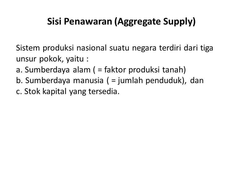 Sistem produksi nasional suatu negara terdiri dari tiga unsur pokok, yaitu : a. Sumberdaya alam ( = faktor produksi tanah) b. Sumberdaya manusia ( = j