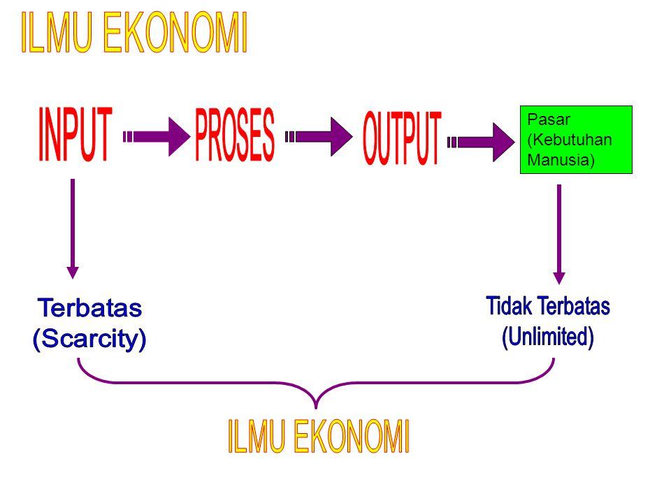 Ruang lingkup kajian ekonomi makro adalah usaha masyarakat dan pemerintah dalam mengelola faktor produksi secara efisien.