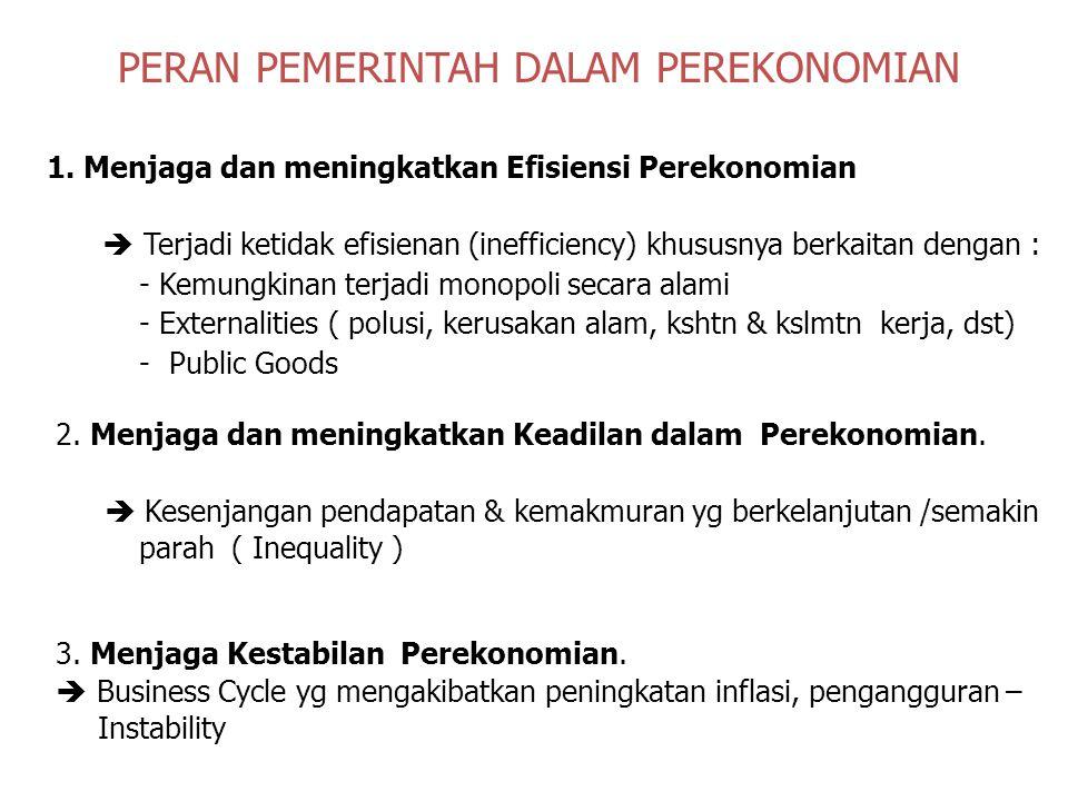 PERAN PEMERINTAH DALAM PEREKONOMIAN 1. Menjaga dan meningkatkan Efisiensi Perekonomian  Terjadi ketidak efisienan (inefficiency) khususnya berkaitan