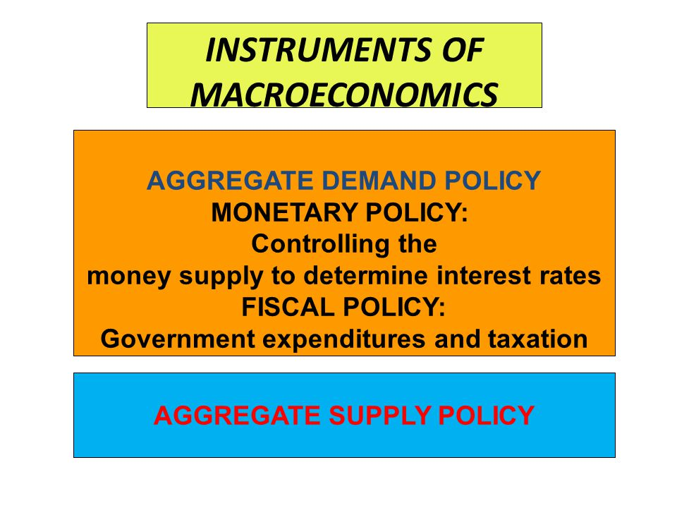 INSTRUMENTS OF MACROECONOMICS AGGREGATE DEMAND POLICY MONETARY POLICY: Controlling the money supply to determine interest rates FISCAL POLICY: Government expenditures and taxation AGGREGATE SUPPLY POLICY
