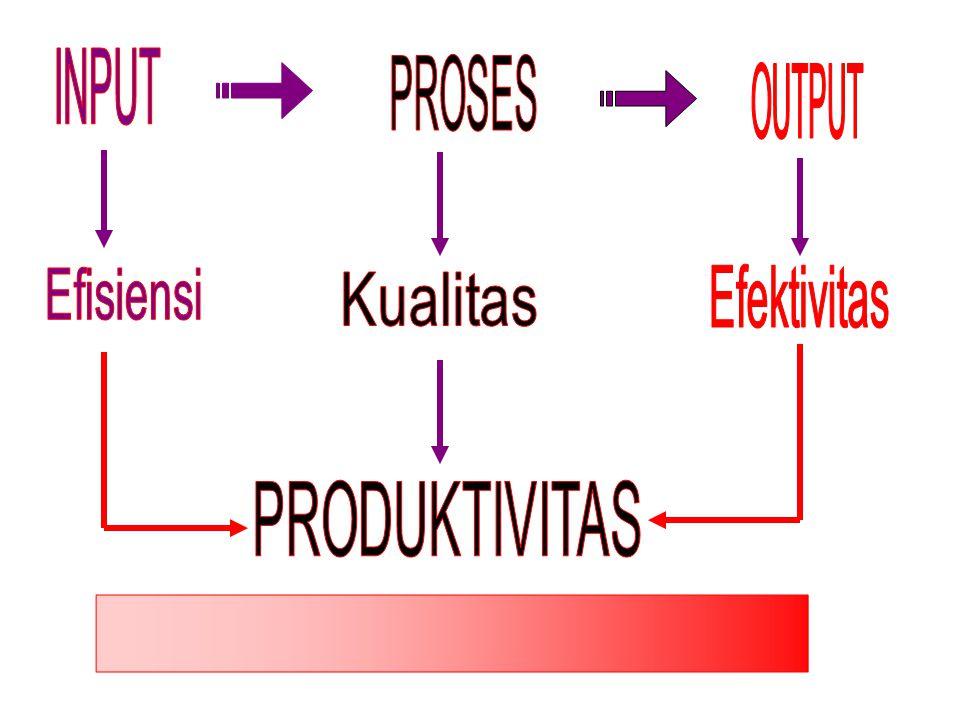  Mengelola sumberdaya yang sifatnya terbatas agar dapat digunakan secara efisien.